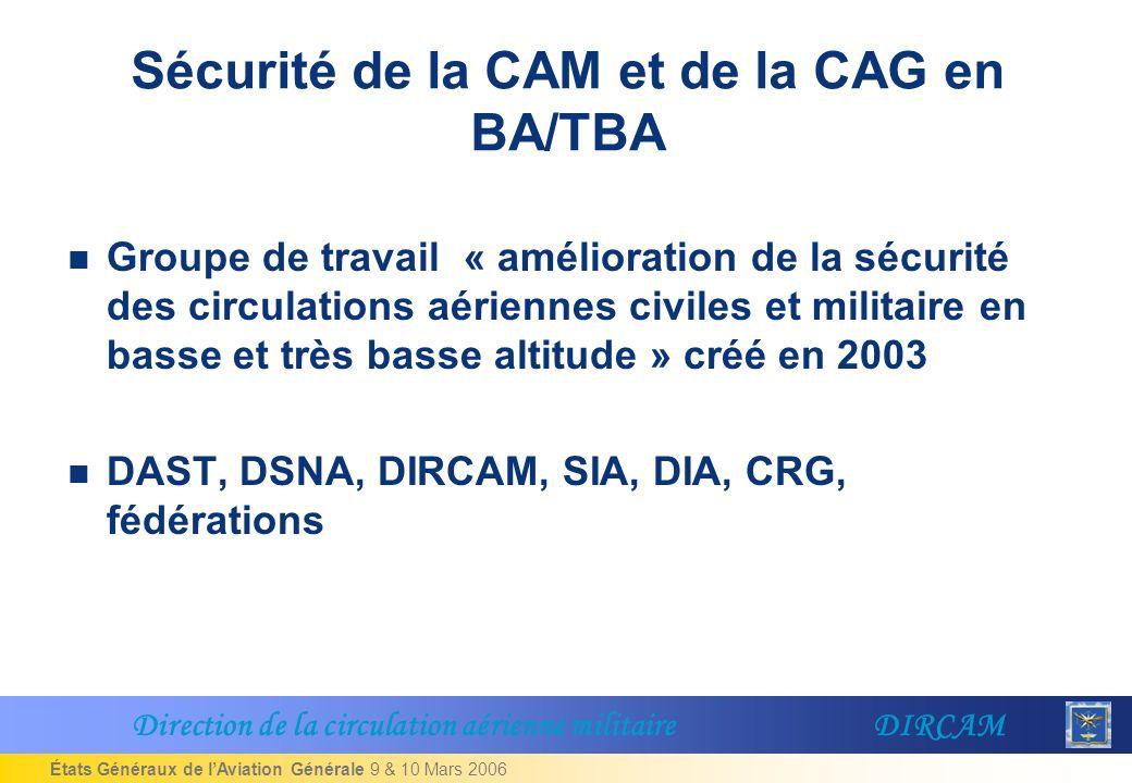 Sécurité de la CAM et de la CAG en BA/TBA