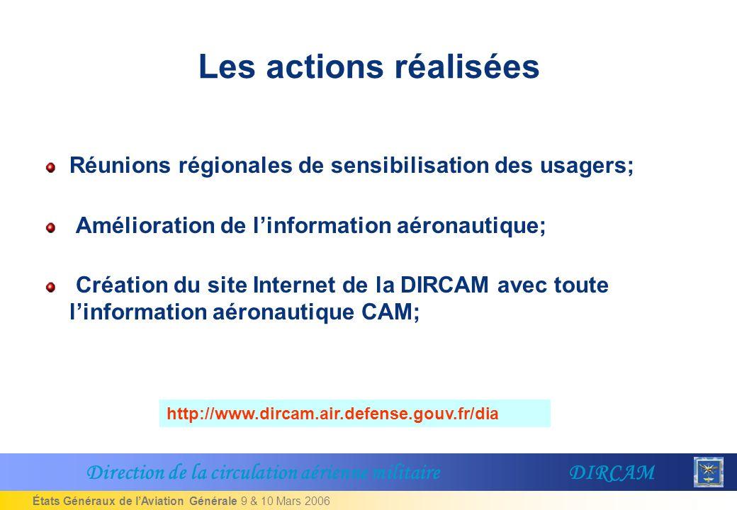 Les actions réalisées Réunions régionales de sensibilisation des usagers; Amélioration de l'information aéronautique;