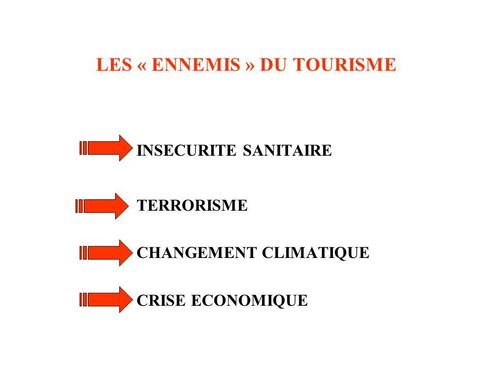 LES « ENNEMIS » DU TOURISME