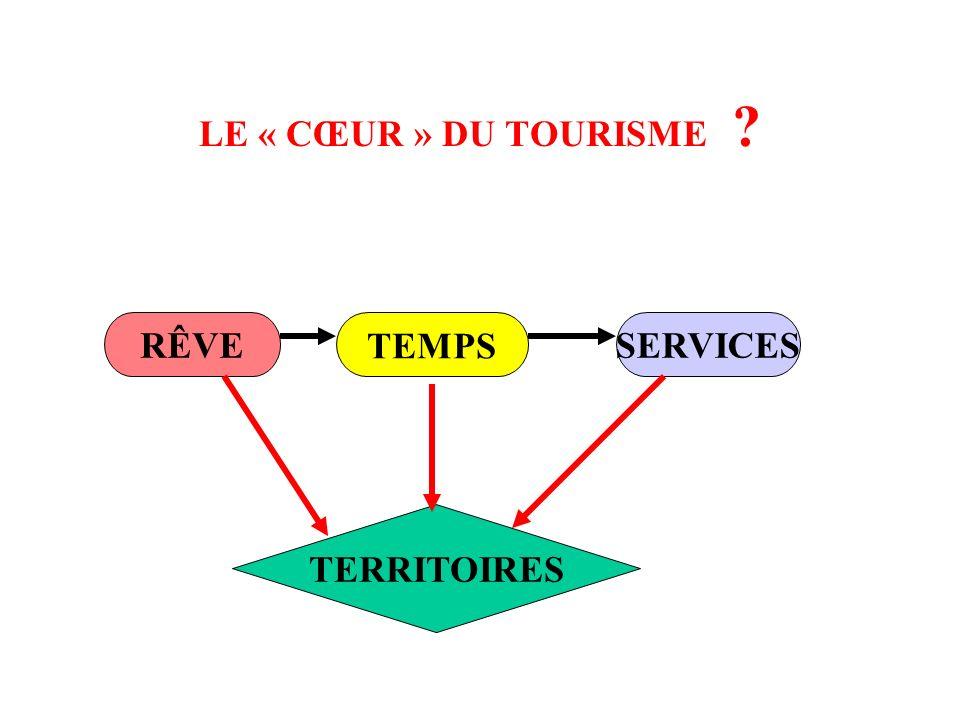 LE « CŒUR » DU TOURISME RÊVE TEMPS SERVICES TERRITOIRES