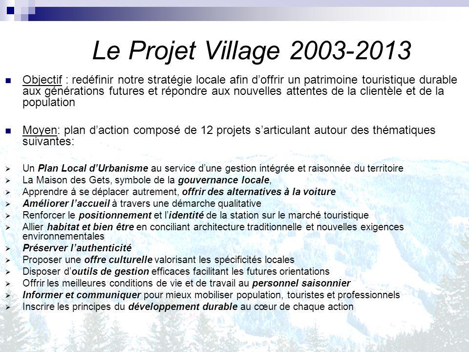 Le Projet Village 2003-2013