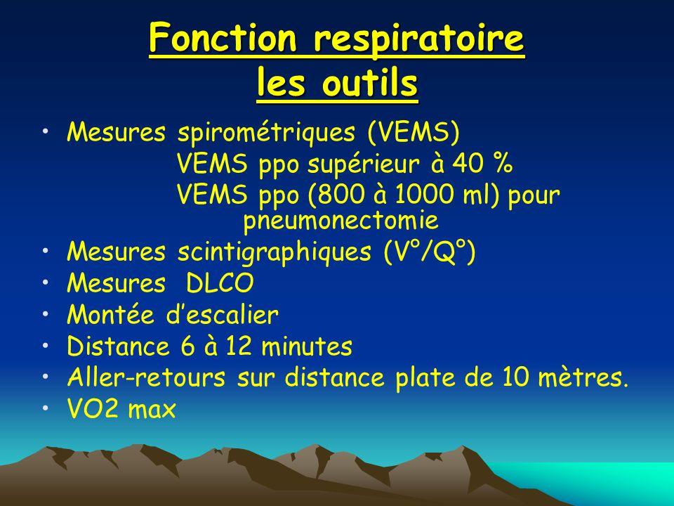 Fonction respiratoire les outils