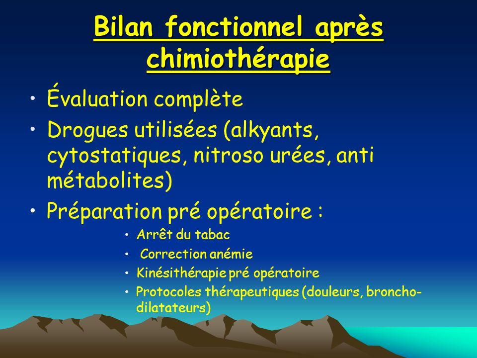 Bilan fonctionnel après chimiothérapie