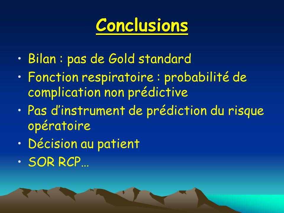 Conclusions Bilan : pas de Gold standard
