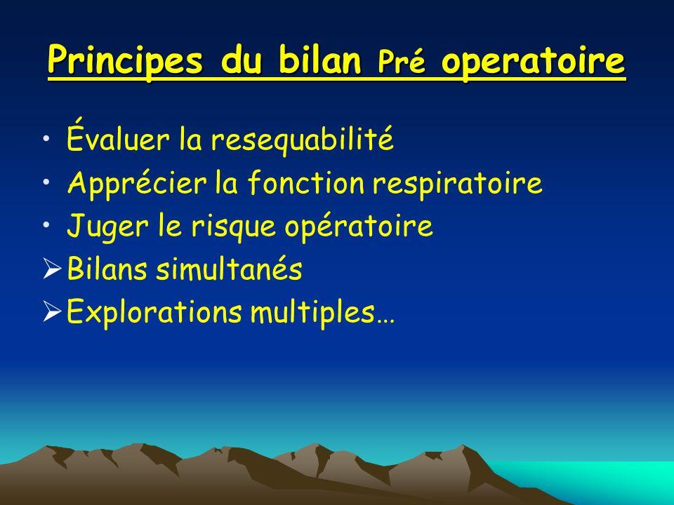 Principes du bilan Pré operatoire