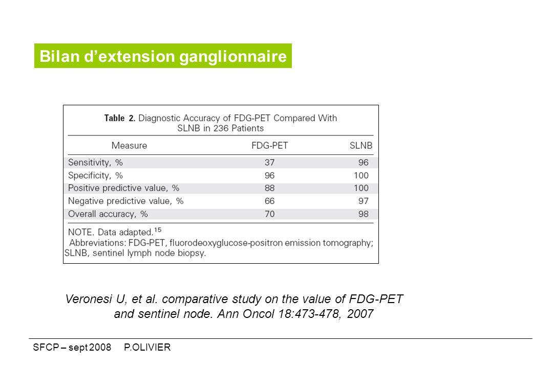 Bilan d'extension ganglionnaire