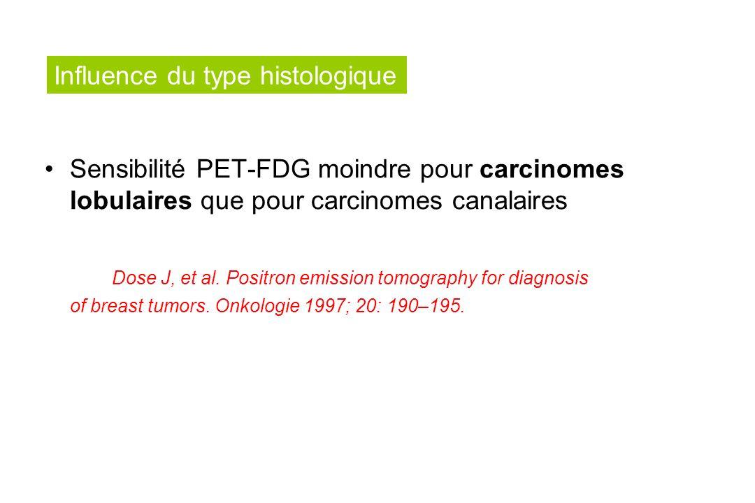 Influence du type histologique