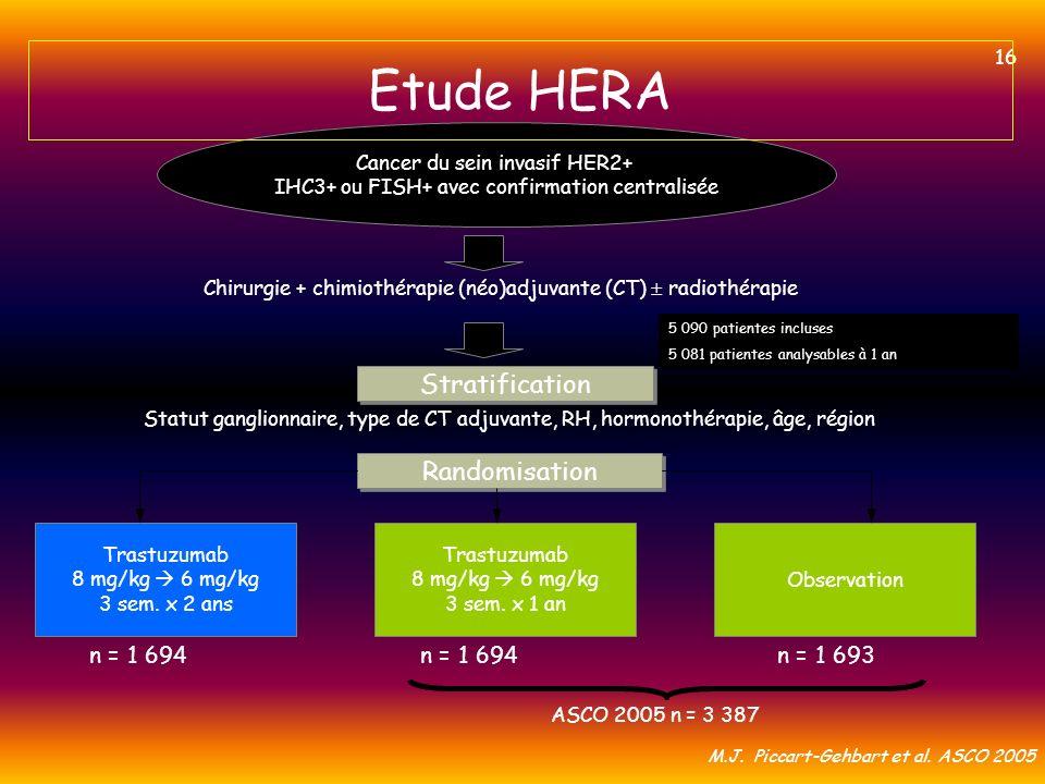 Etude HERA Stratification Randomisation n = 1 694 n = 1 694 n = 1 693