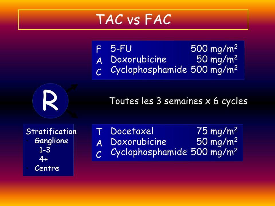 R TAC vs FAC F 5-FU 500 mg/m2 Doxorubicine 50 mg/m2
