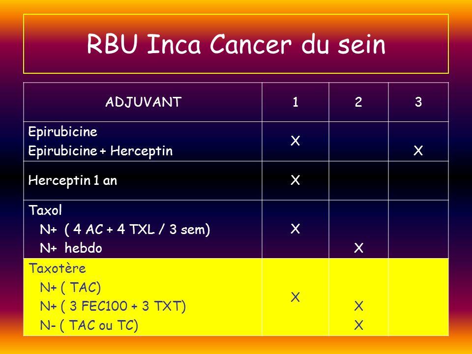 RBU Inca Cancer du sein ADJUVANT 1 2 3 Epirubicine