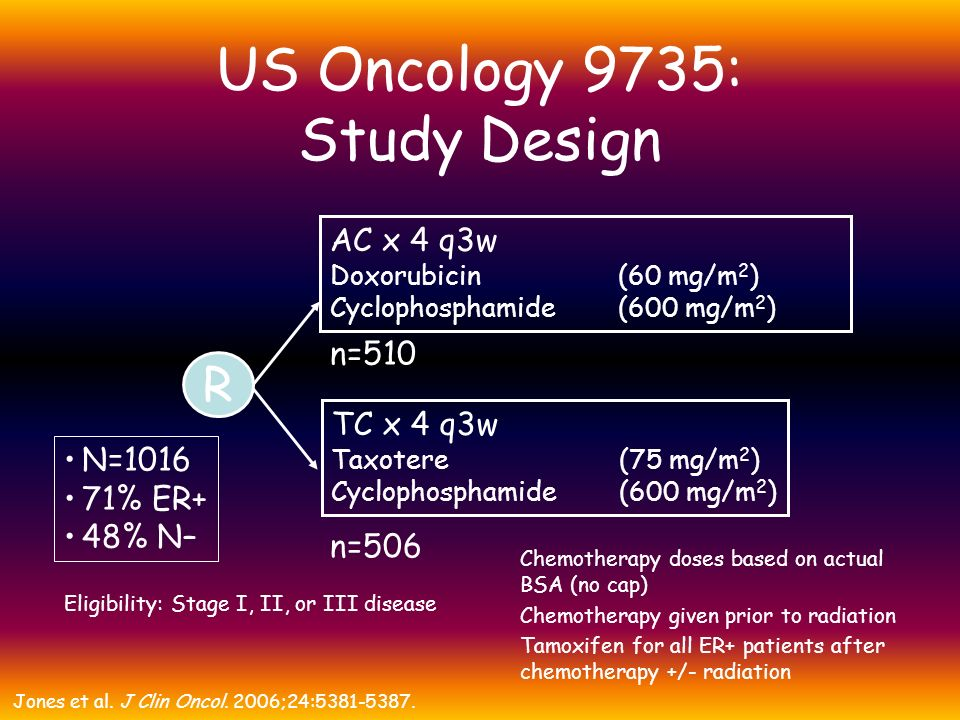 US Oncology 9735: Study Design