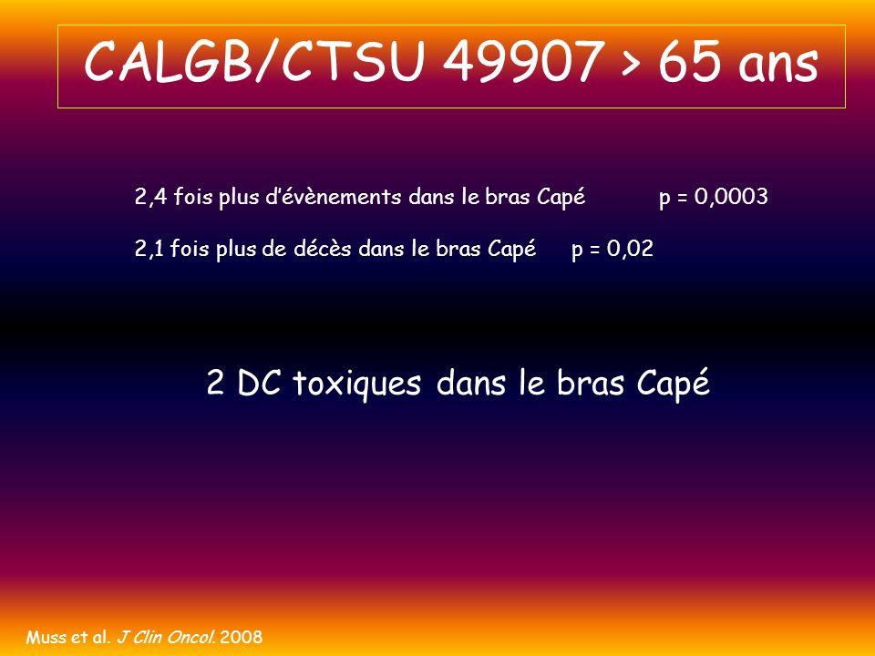 CALGB/CTSU 49907 > 65 ans 2 DC toxiques dans le bras Capé