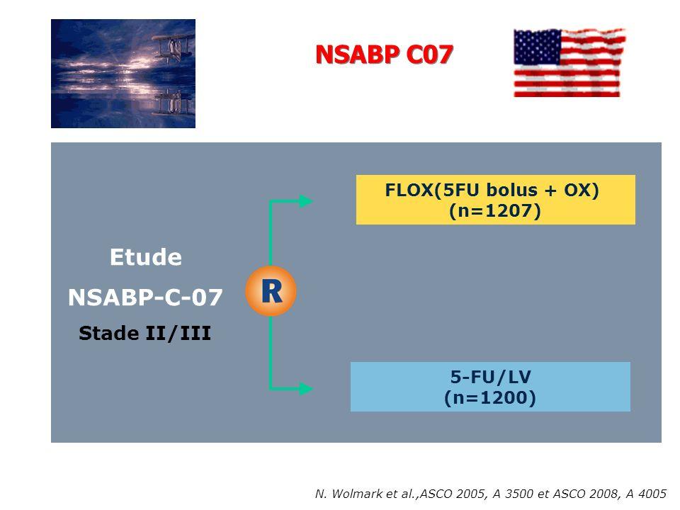 FLOX(5FU bolus + OX) (n=1207)