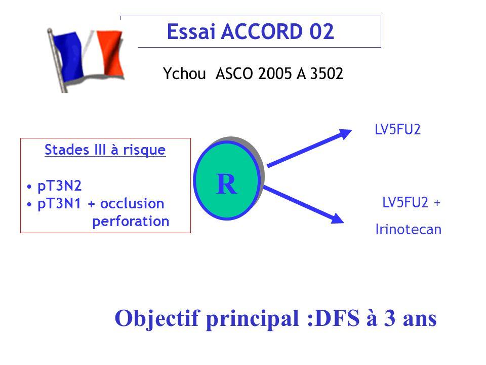 R Objectif principal :DFS à 3 ans Essai ACCORD 02