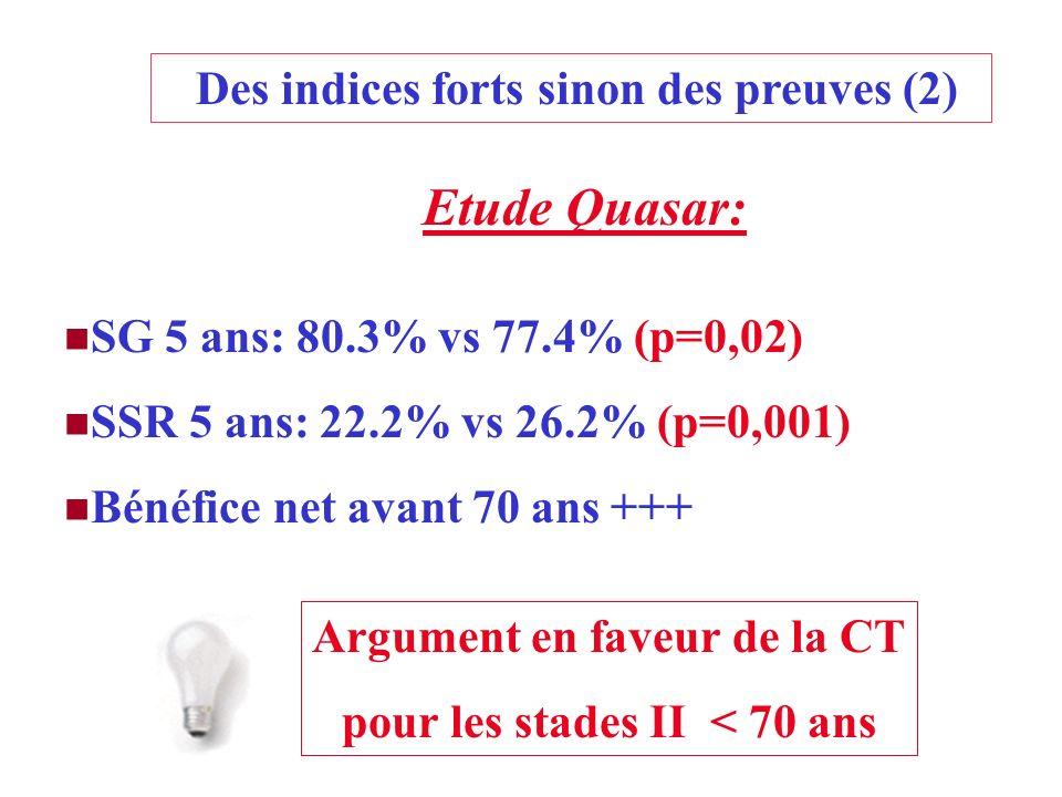 Etude Quasar: Des indices forts sinon des preuves (2)