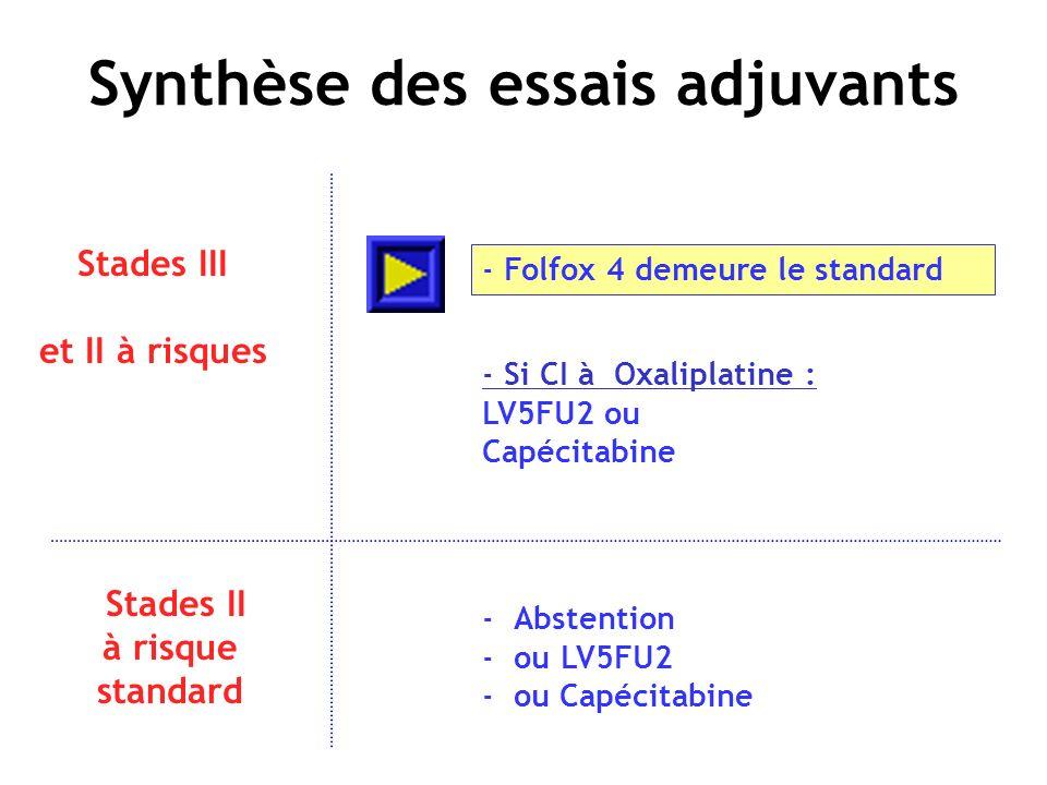 Synthèse des essais adjuvants