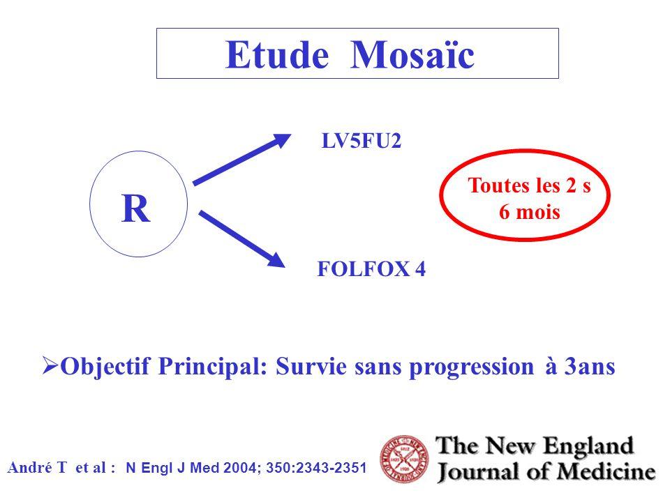 Etude Mosaïc R Objectif Principal: Survie sans progression à 3ans