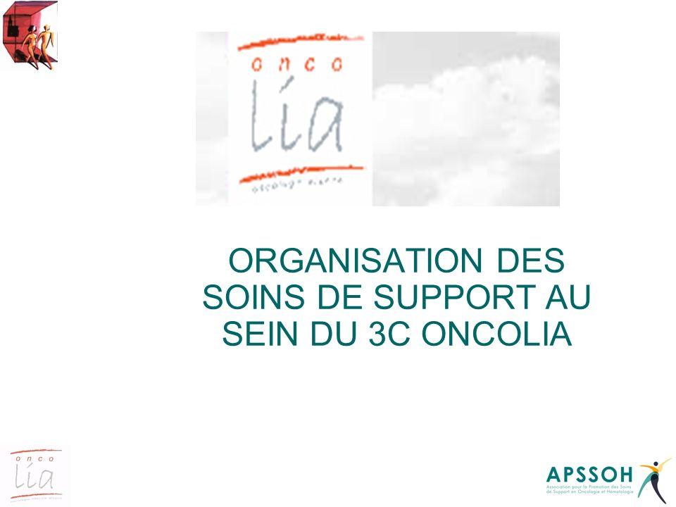 ORGANISATION DES SOINS DE SUPPORT AU SEIN DU 3C ONCOLIA