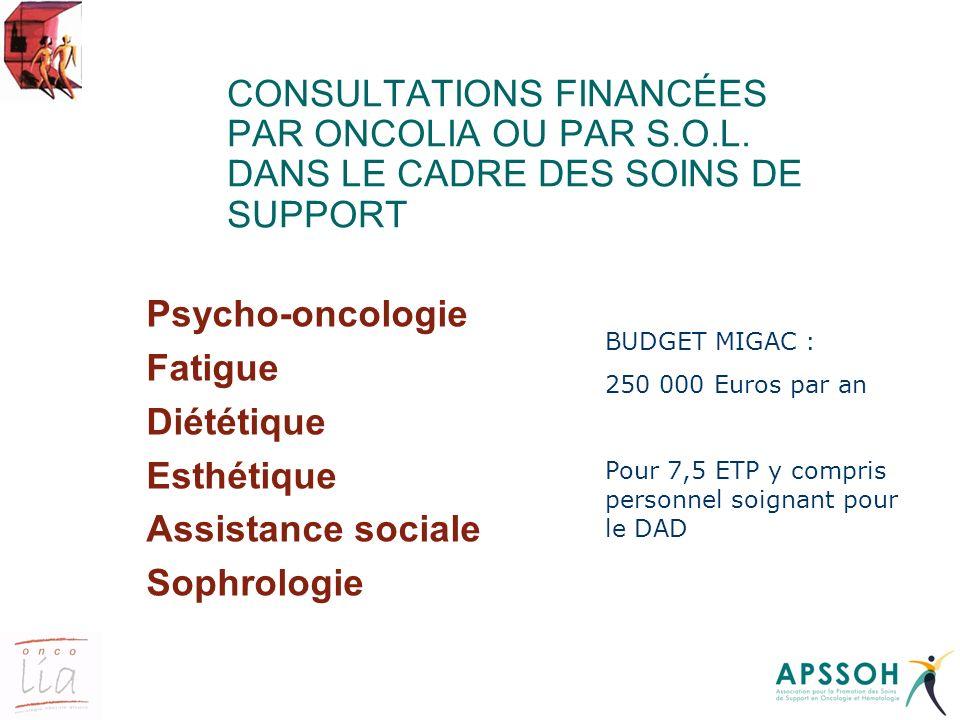 CONSULTATIONS FINANCÉES PAR ONCOLIA OU PAR S. O. L