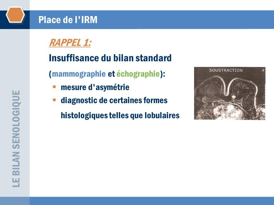 Insuffisance du bilan standard (mammographie et échographie):