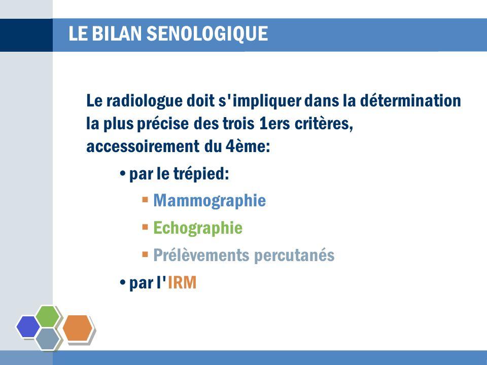 LE BILAN SENOLOGIQUE Le radiologue doit s impliquer dans la détermination la plus précise des trois 1ers critères, accessoirement du 4ème: