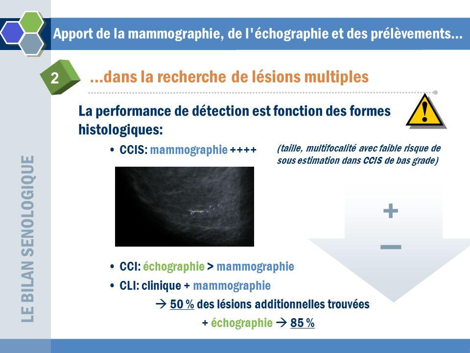 Apport de la mammographie, de l échographie et des prélèvements…
