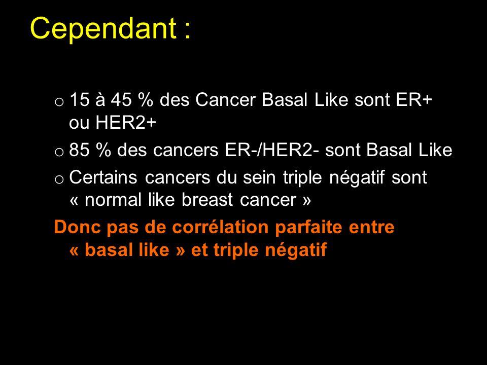 Cependant : 15 à 45 % des Cancer Basal Like sont ER+ ou HER2+