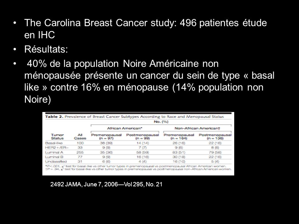 The Carolina Breast Cancer study: 496 patientes étude en IHC