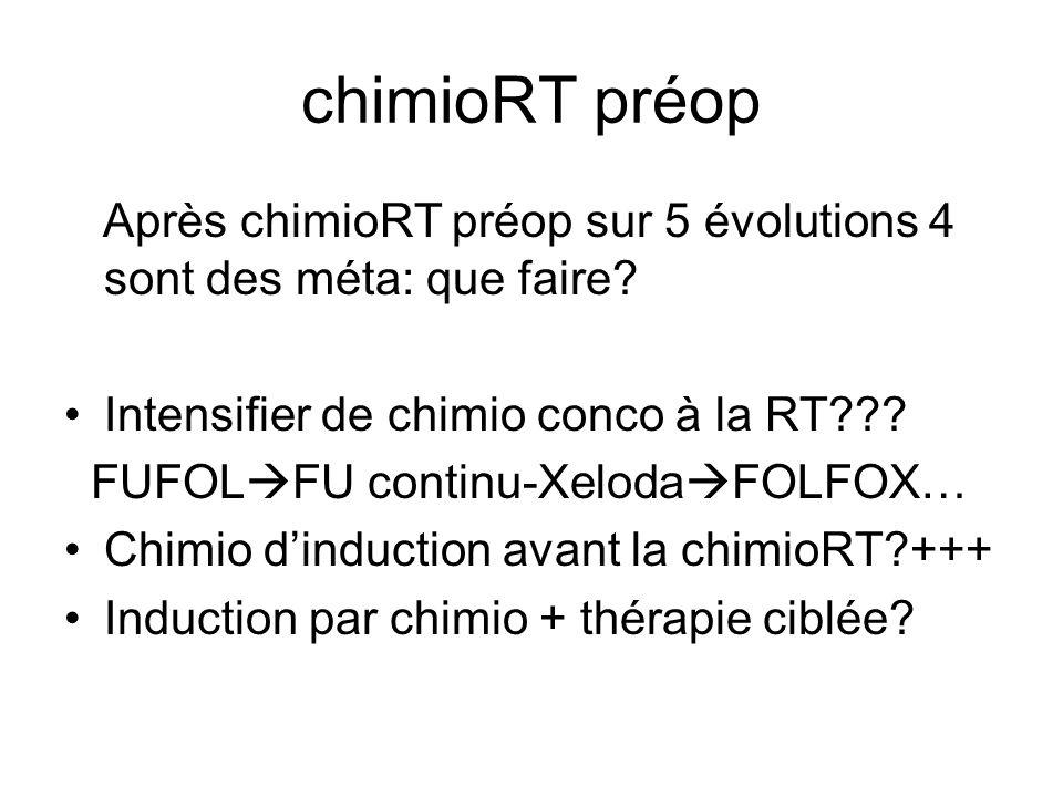 chimioRT préop Après chimioRT préop sur 5 évolutions 4 sont des méta: que faire Intensifier de chimio conco à la RT