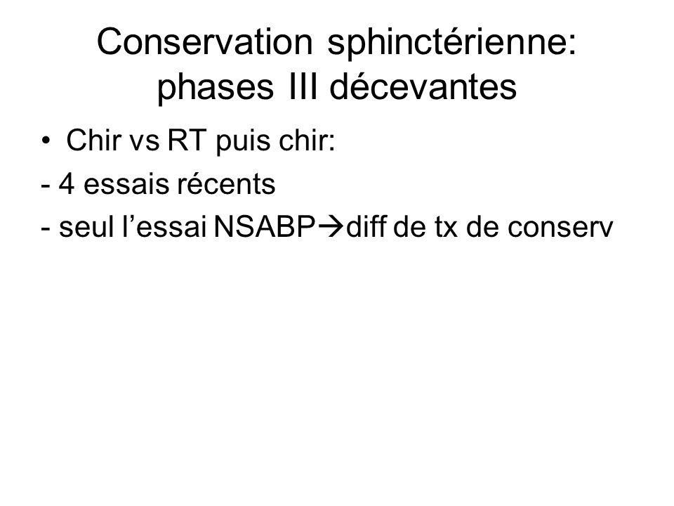 Conservation sphinctérienne: phases III décevantes