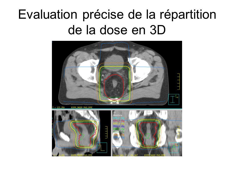 Evaluation précise de la répartition de la dose en 3D