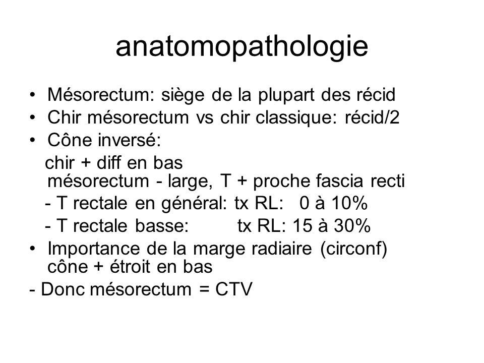 anatomopathologie Mésorectum: siège de la plupart des récid