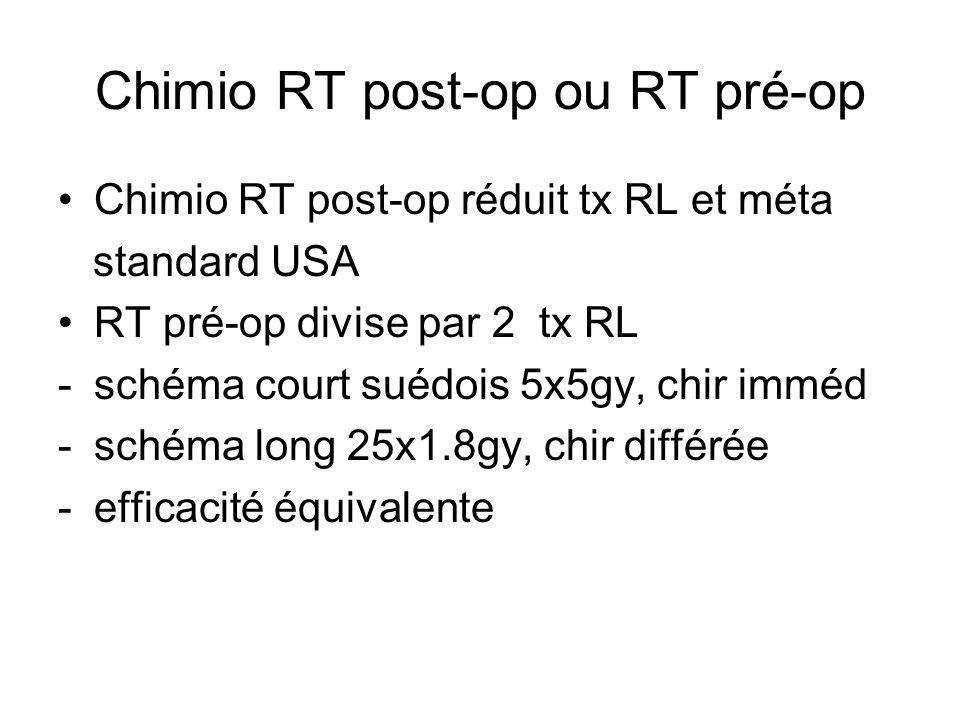 Chimio RT post-op ou RT pré-op