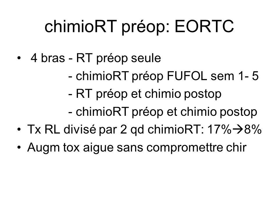 chimioRT préop: EORTC 4 bras - RT préop seule