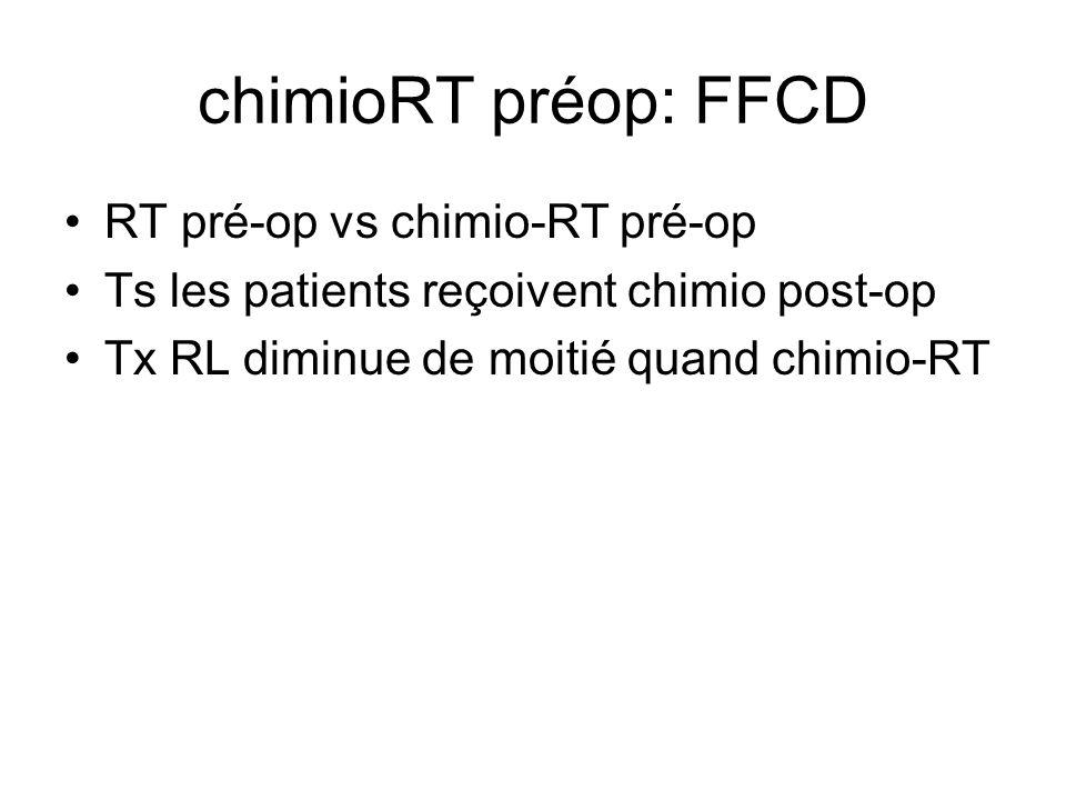 chimioRT préop: FFCD RT pré-op vs chimio-RT pré-op