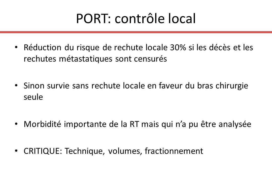 PORT: contrôle local Réduction du risque de rechute locale 30% si les décès et les rechutes métastatiques sont censurés.
