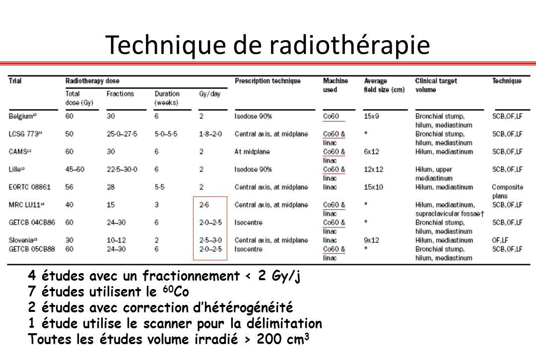 Technique de radiothérapie