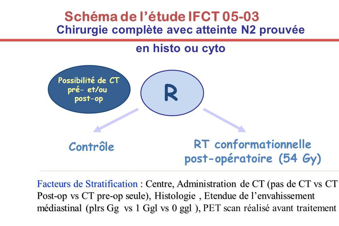 R Schéma de l'étude IFCT 05-03