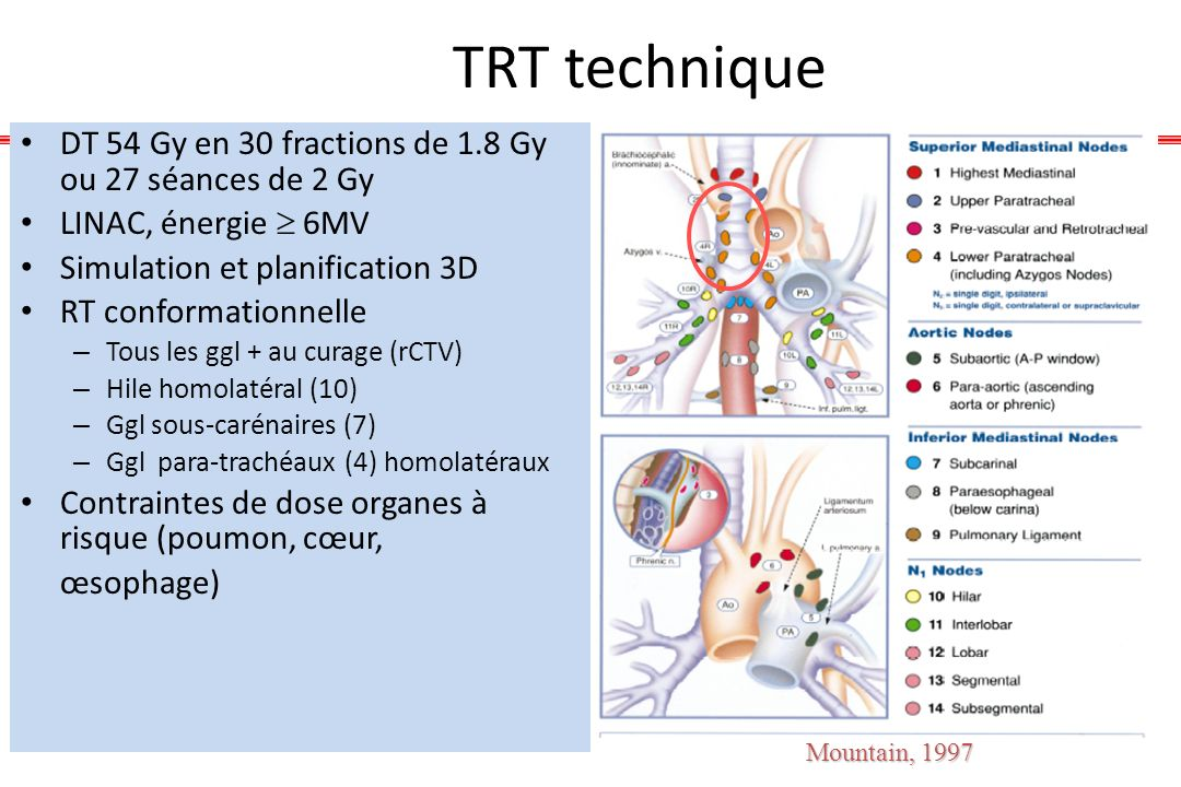 TRT technique DT 54 Gy en 30 fractions de 1.8 Gy ou 27 séances de 2 Gy