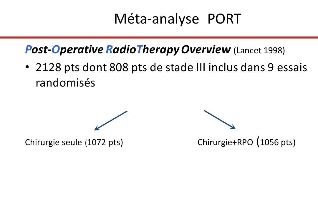 Méta-analyse PORT Post-Operative RadioTherapy Overview (Lancet 1998)