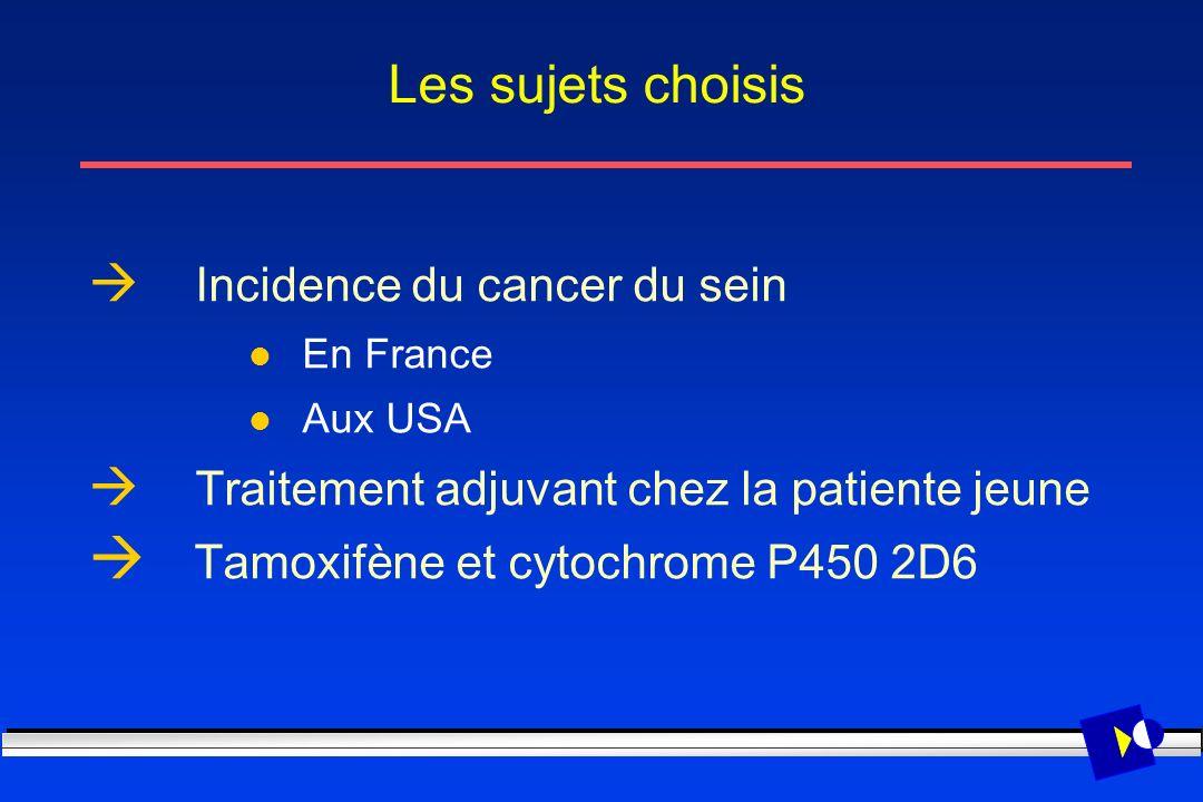 Les sujets choisis Tamoxifène et cytochrome P450 2D6