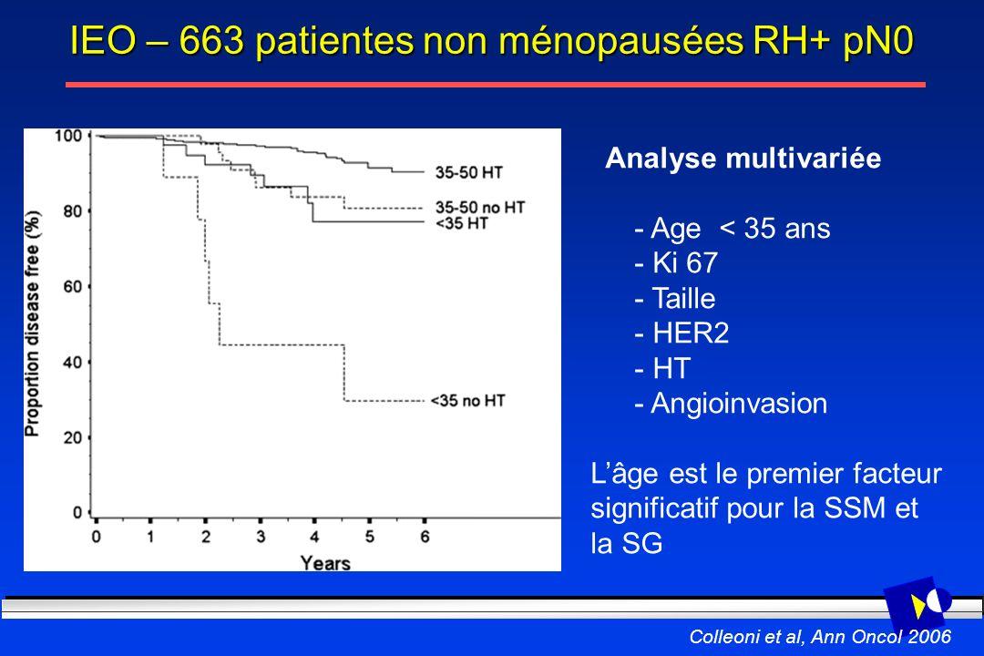 IEO – 663 patientes non ménopausées RH+ pN0