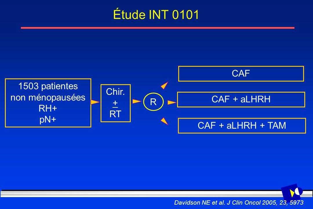 Étude INT 0101 CAF + aLHRH CAF CAF + aLHRH + TAM 1503 patientes