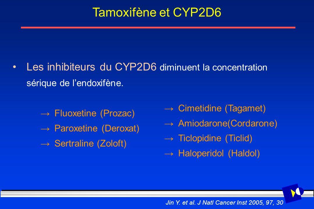 Tamoxifène et CYP2D6 Les inhibiteurs du CYP2D6 diminuent la concentration sérique de l'endoxifène. Fluoxetine (Prozac)