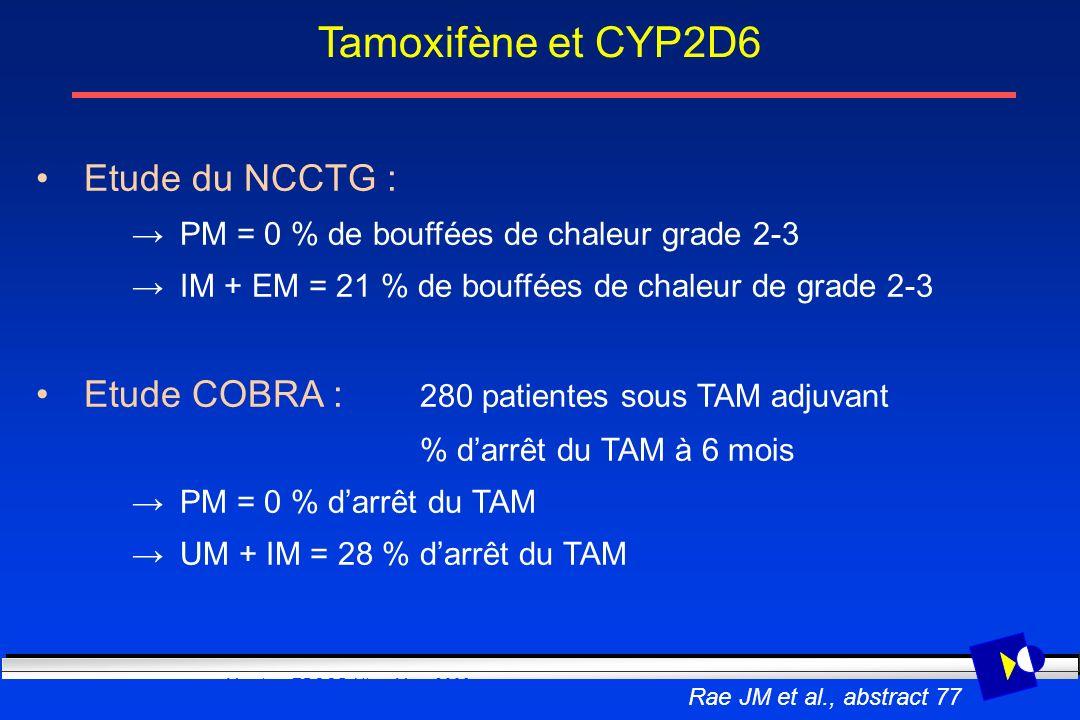 Tamoxifène et CYP2D6 Etude du NCCTG :