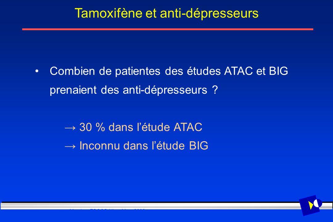 Tamoxifène et anti-dépresseurs
