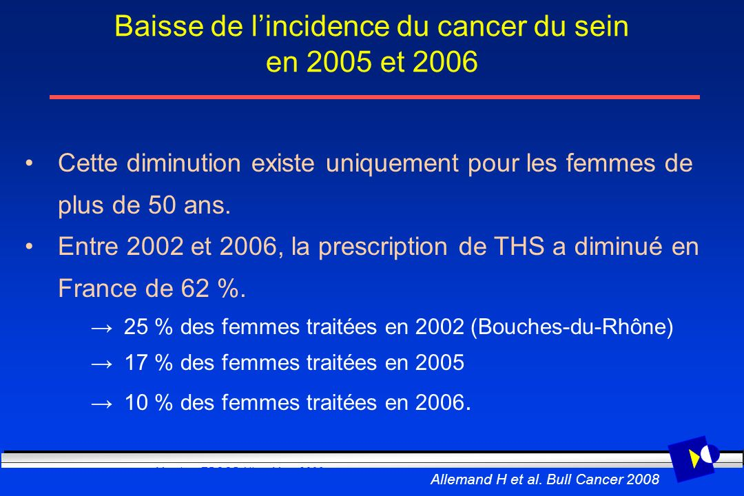 Baisse de l'incidence du cancer du sein en 2005 et 2006