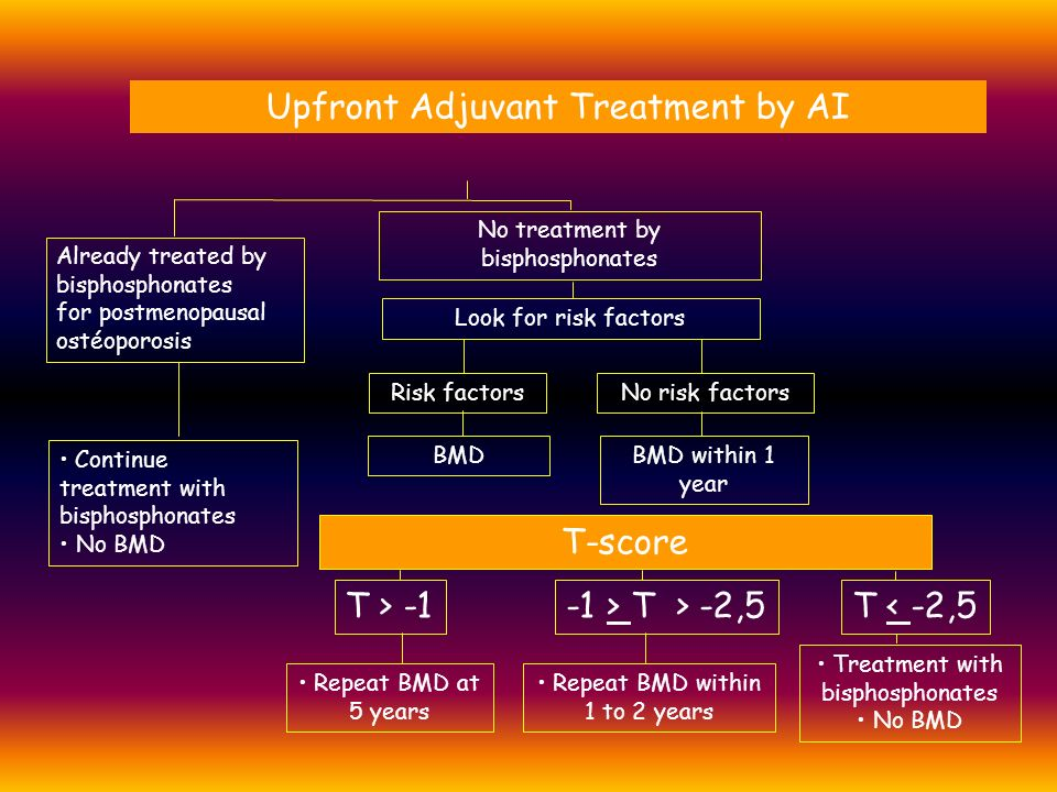Upfront Adjuvant Treatment by AI