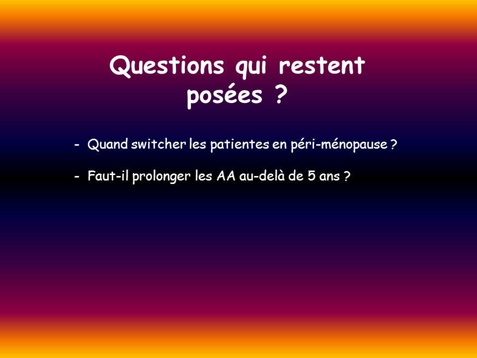 Questions qui restent posées