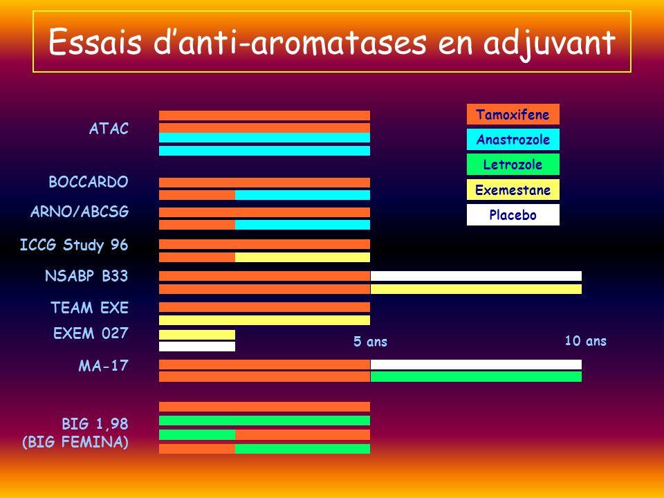 Essais d'anti-aromatases en adjuvant